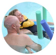 Aqua Physiotherapy